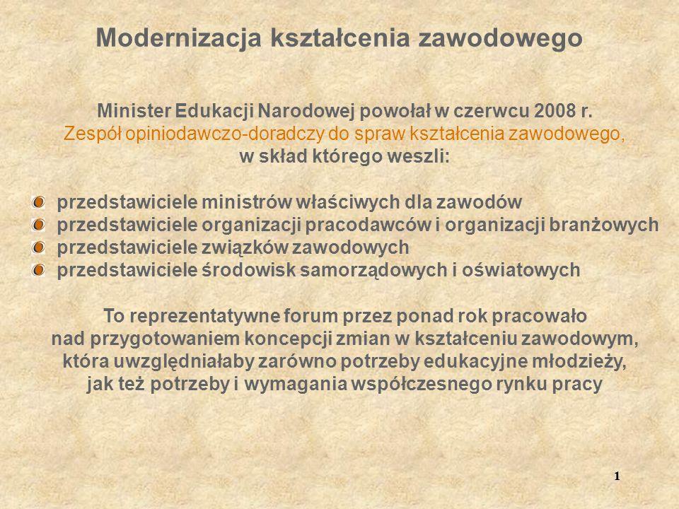 11 Modernizacja kształcenia zawodowego Minister Edukacji Narodowej powołał w czerwcu 2008 r.