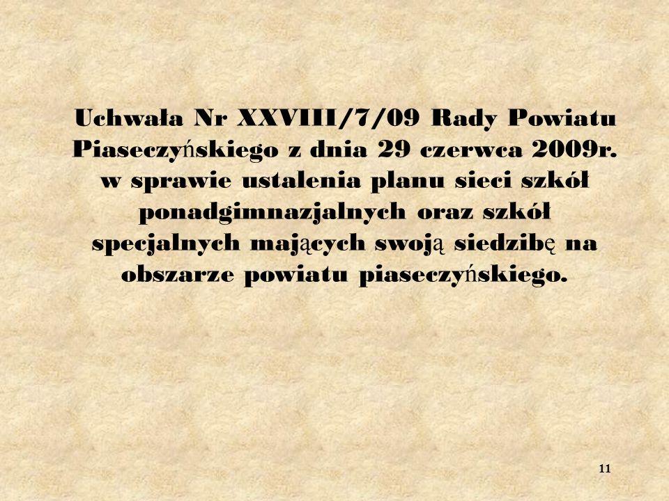 Uchwała Nr XXVIII/7/09 Rady Powiatu Piaseczy ń skiego z dnia 29 czerwca 2009r.