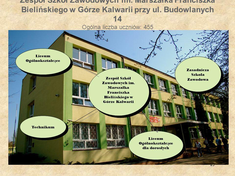 Zespół Szkół Zawodowych im. Marszałka Franciszka Bielińskiego w Górze Kalwarii przy ul.