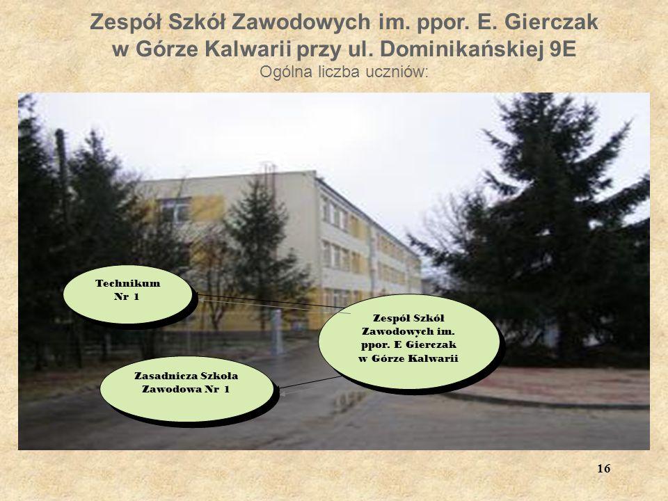 Zespół Szkół Zawodowych im. ppor. E. Gierczak w Górze Kalwarii przy ul.
