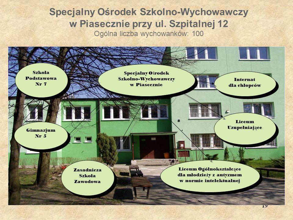 Specjalny Ośrodek Szkolno-Wychowawczy w Piasecznie przy ul.