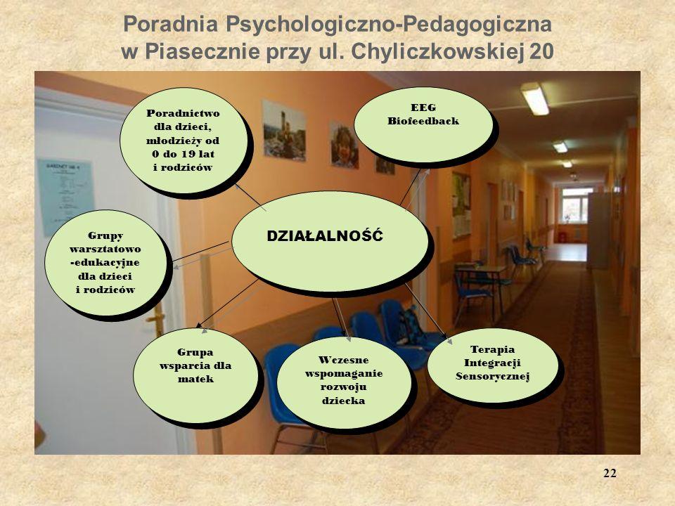 Poradnia Psychologiczno-Pedagogiczna w Piasecznie przy ul.