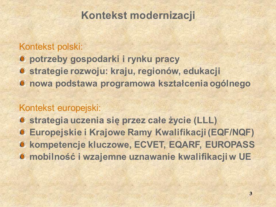 33 Kontekst modernizacji Kontekst polski: potrzeby gospodarki i rynku pracy strategie rozwoju: kraju, regionów, edukacji nowa podstawa programowa kształcenia ogólnego Kontekst europejski: strategia uczenia się przez całe życie (LLL) Europejskie i Krajowe Ramy Kwalifikacji (EQF/NQF) kompetencje kluczowe, ECVET, EQARF, EUROPASS mobilność i wzajemne uznawanie kwalifikacji w UE