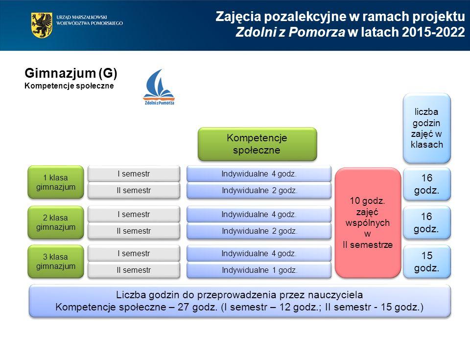 Liczba godzin do przeprowadzenia przez nauczyciela Kompetencje społeczne – 27 godz. (I semestr – 12 godz.; II semestr - 15 godz.) Liczba godzin do prz