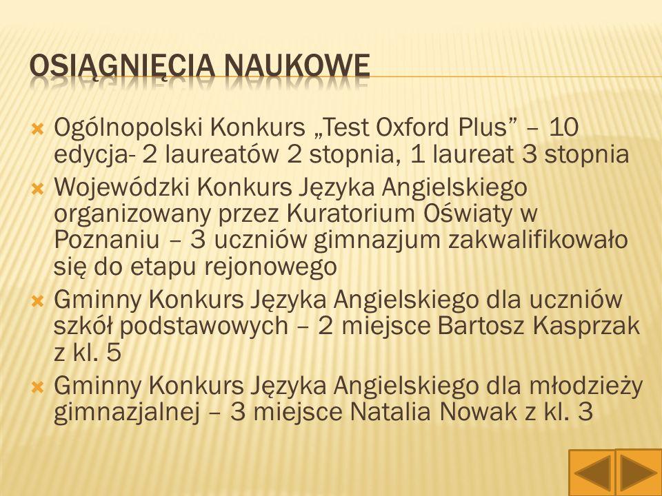  Konkurs na ozdobę choinkową organizowany przez Polanglo – 1 miejsce Daniel Majchrzak z kl.5, 2 miejsce Daria Nowak i Justyna Owczarek z kl.5  Konkurs Języka Angielskiego Test Oxford Plus – 11 edycja – 2 uczniów zdobyło tytuł Laureata I stopnia, uzyskując 96 pkt/100 : Emilia Durman z kl.4 i Bartosz Kasprzak z kl.5