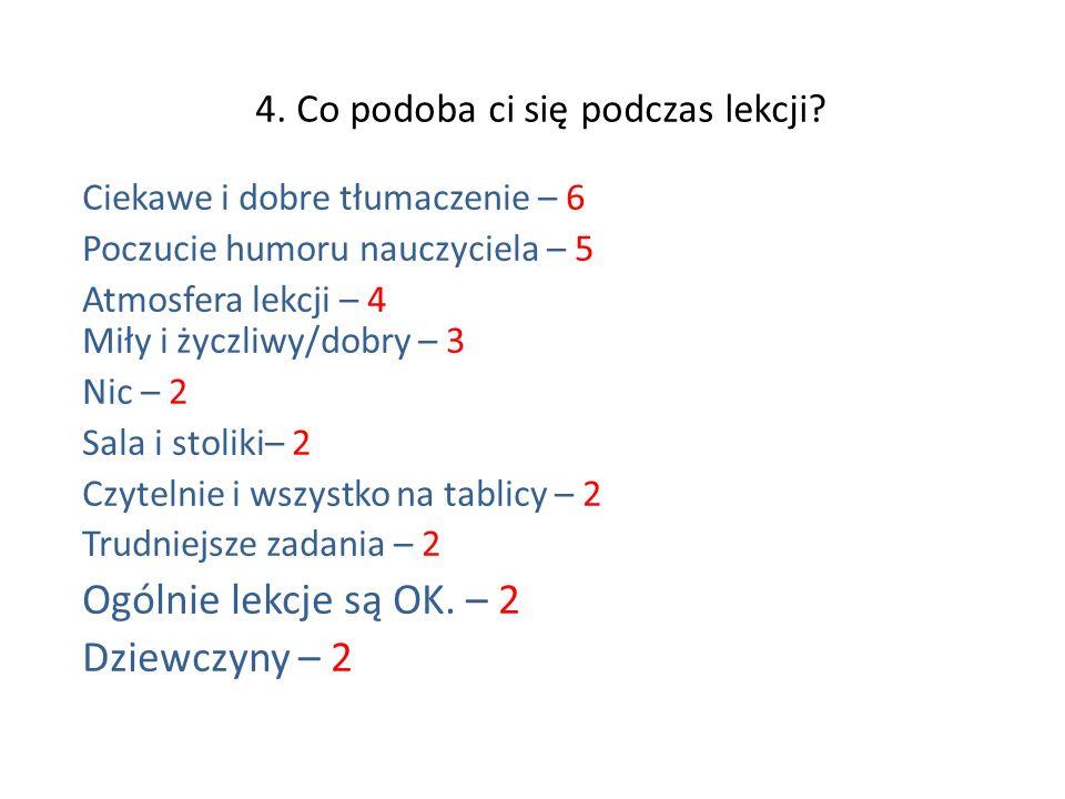 4. Co podoba ci się podczas lekcji.