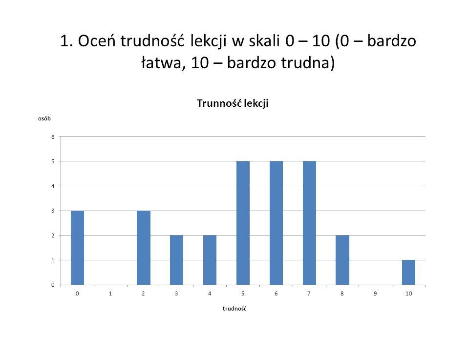 1. Oceń trudność lekcji w skali 0 – 10 (0 – bardzo łatwa, 10 – bardzo trudna)