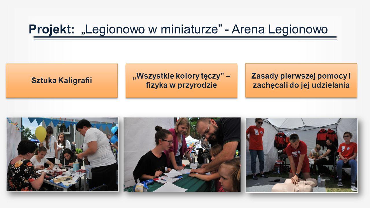 """Projekt: """"Legionowo w miniaturze - Arena Legionowo Zasady pierwszej pomocy i zachęcali do jej udzielania """"Wszystkie kolory tęczy – fizyka w przyrodzie Sztuka Kaligrafii"""