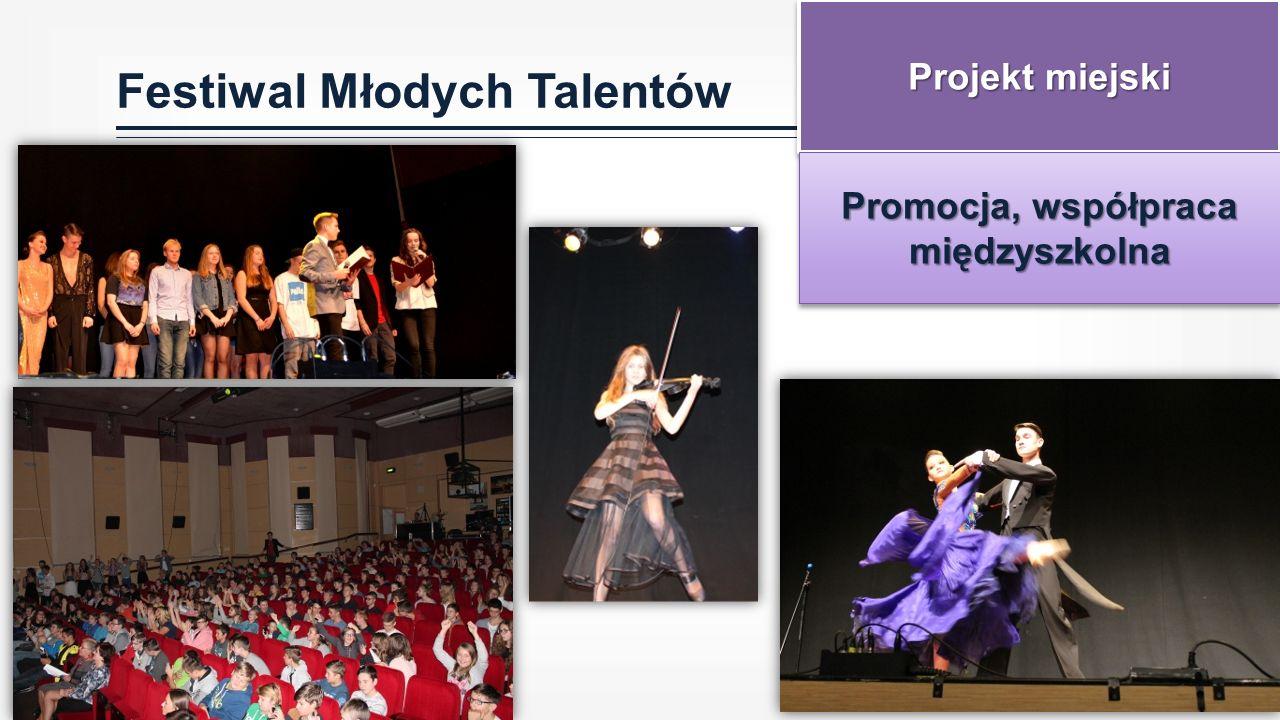 Projekt miejski Festiwal Młodych Talentów Promocja, współpraca międzyszkolna