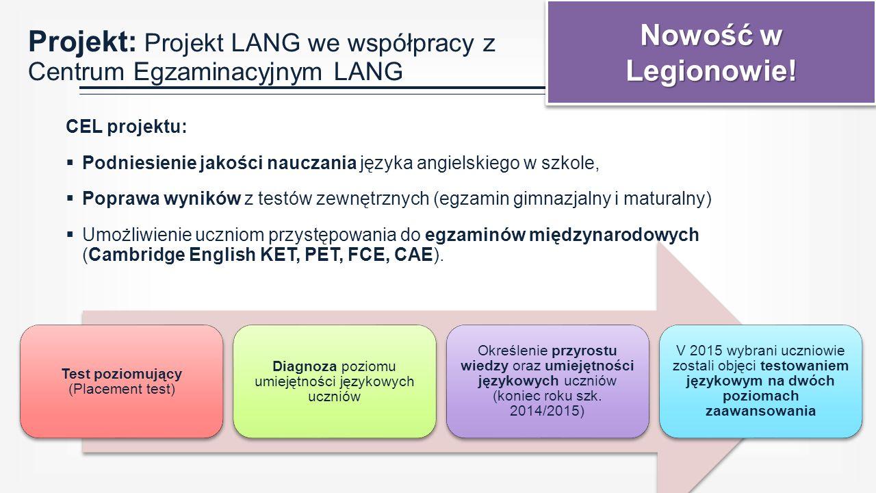 Projekt: Projekt LANG we współpracy z Centrum Egzaminacyjnym LANG Nowość w Legionowie.