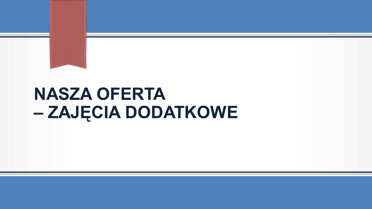 Czas zwiedzania… Ryga Muzeum Marka Rothko Pałac Platerów -Krasław Przed Gildą Rzemieślniczą na rynku Starego Miasta