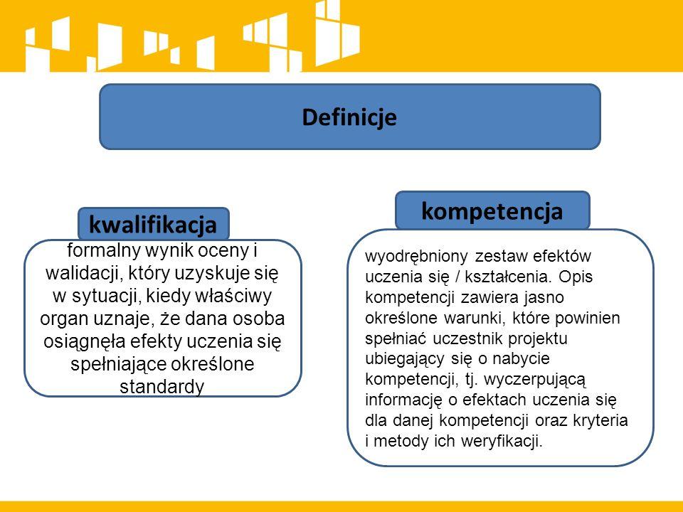 Definicje formalny wynik oceny i walidacji, który uzyskuje się w sytuacji, kiedy właściwy organ uznaje, że dana osoba osiągnęła efekty uczenia się spełniające określone standardy wyodrębniony zestaw efektów uczenia się / kształcenia.