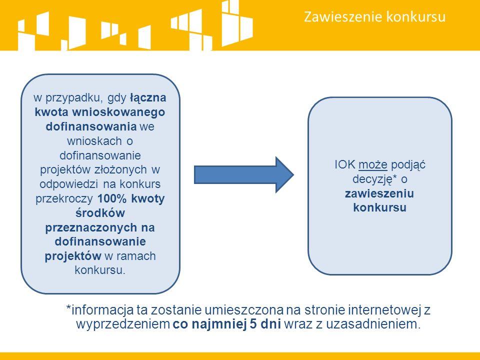 Nabór wniosków o dofinansowanie Nr rundy konkursowej Termin złożenia wniosku o dofinansowanie projektu do IOK w ramach danej rundy konkursowej Planowana data zwołania posiedzenia KOP dla danej rundy konkursowej I.