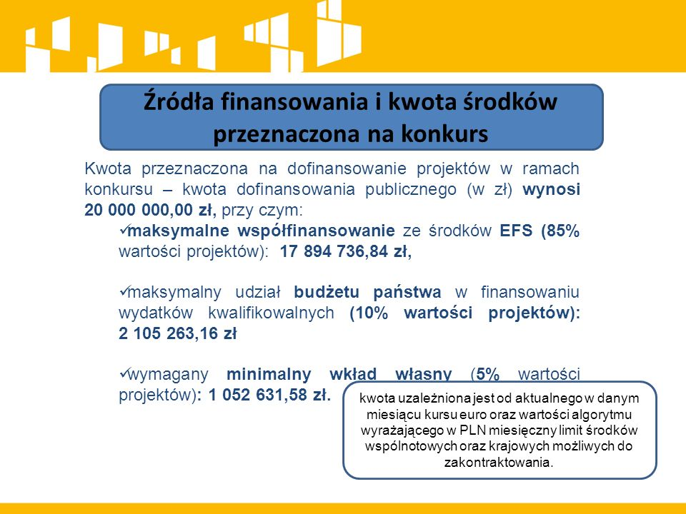 Źródła finansowania i kwota środków przeznaczona na konkurs Kwota przeznaczona na dofinansowanie projektów w ramach konkursu – kwota dofinansowania publicznego (w zł) wynosi 20 000 000,00 zł, przy czym: maksymalne współfinansowanie ze środków EFS (85% wartości projektów): 17 894 736,84 zł, maksymalny udział budżetu państwa w finansowaniu wydatków kwalifikowalnych (10% wartości projektów): 2 105 263,16 zł wymagany minimalny wkład własny (5% wartości projektów): 1 052 631,58 zł.
