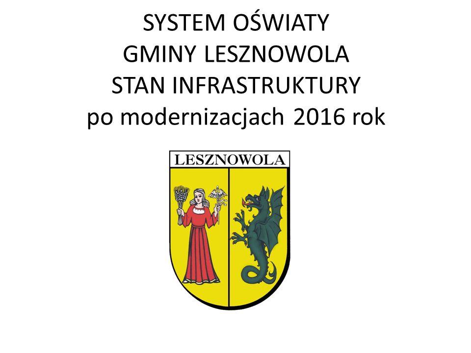 SYSTEM OŚWIATY GMINY LESZNOWOLA STAN INFRASTRUKTURY po modernizacjach 2016 rok