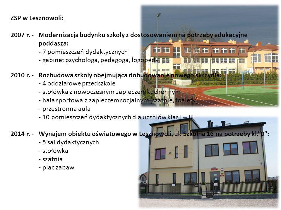 ZSP w Lesznowoli: 2007 r.