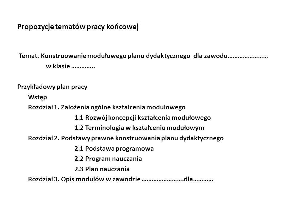 Propozycje tematów pracy końcowej Temat.