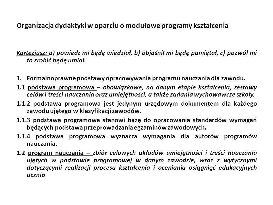 1.2.1 program nauczania powinien zawierać: a)Plany nauczania dla typów szkół, b)Programy nauczania przedmiotów zawodowych zawierające: 1) szczegółowe cele kształcenia, umiejętności, które powinny być opanowane przez ucznia, 2) materiał nauczania w formie haseł, 3) wskazania metodyczne do realizacji programu.