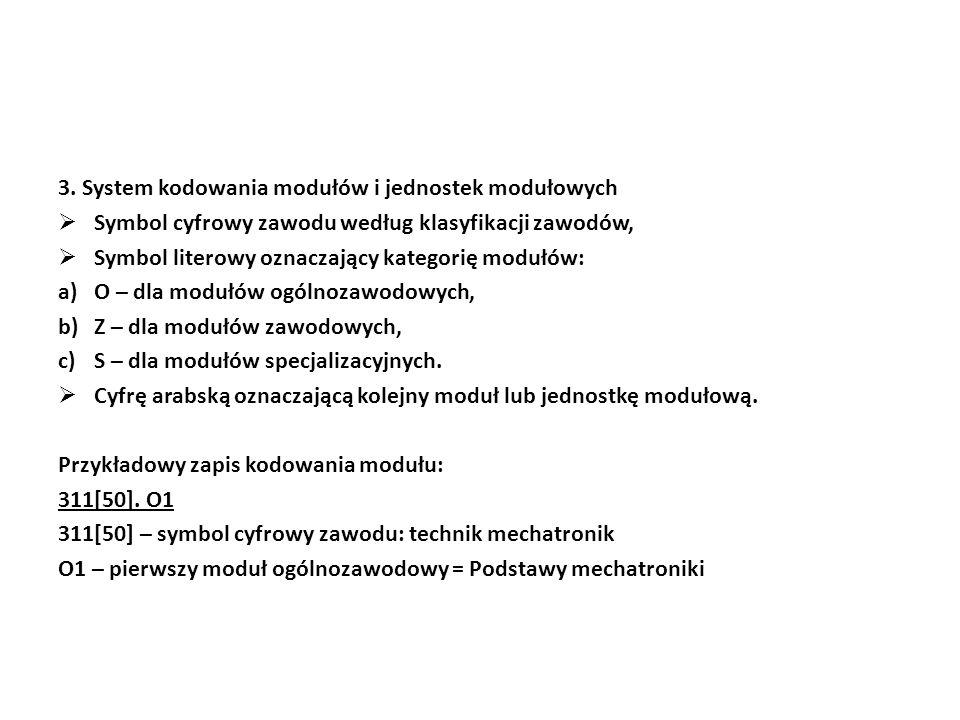 3. System kodowania modułów i jednostek modułowych  Symbol cyfrowy zawodu według klasyfikacji zawodów,  Symbol literowy oznaczający kategorię modułó