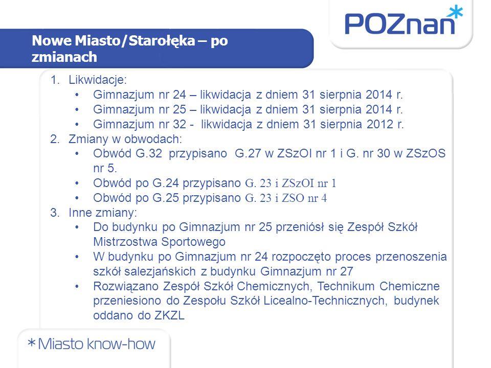 Nowe Miasto/Starołęka – po zmianach 1.Likwidacje: Gimnazjum nr 24 – likwidacja z dniem 31 sierpnia 2014 r.