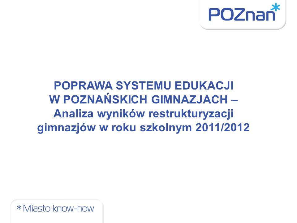 POPRAWA SYSTEMU EDUKACJI W POZNAŃSKICH GIMNAZJACH – Analiza wyników restrukturyzacji gimnazjów w roku szkolnym 2011/2012