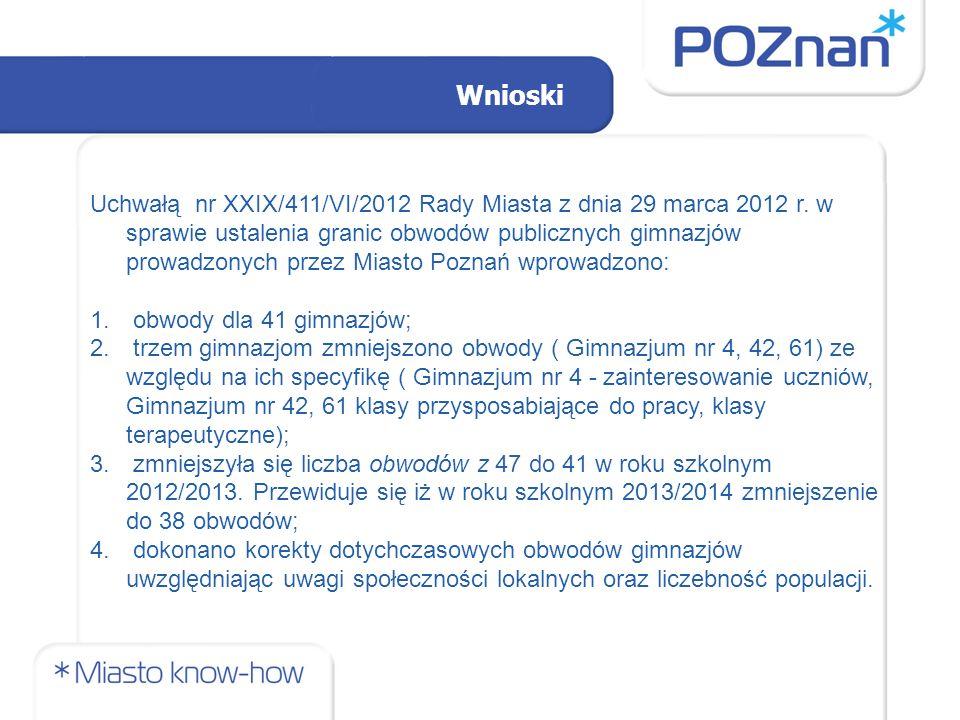 Wnioski Uchwałą nr XXIX/411/VI/2012 Rady Miasta z dnia 29 marca 2012 r.