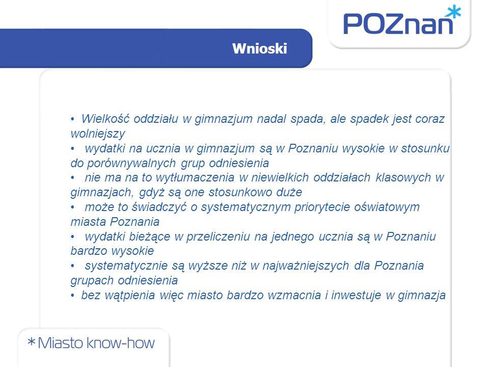 Wnioski Wielkość oddziału w gimnazjum nadal spada, ale spadek jest coraz wolniejszy wydatki na ucznia w gimnazjum są w Poznaniu wysokie w stosunku do porównywalnych grup odniesienia nie ma na to wytłumaczenia w niewielkich oddziałach klasowych w gimnazjach, gdyż są one stosunkowo duże może to świadczyć o systematycznym priorytecie oświatowym miasta Poznania wydatki bieżące w przeliczeniu na jednego ucznia są w Poznaniu bardzo wysokie systematycznie są wyższe niż w najważniejszych dla Poznania grupach odniesienia bez wątpienia więc miasto bardzo wzmacnia i inwestuje w gimnazja