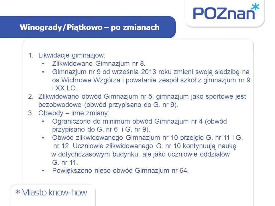 Winogrady/Piątkowo – po zmianach 1.Likwidacje gimnazjów: Zlikwidowano Gimnazjum nr 8.