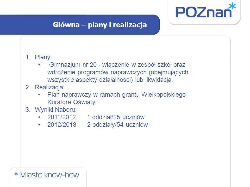 Główna – plany i realizacja 1.Plany: Gimnazjum nr 20 - włączenie w zespół szkół oraz wdrożenie programów naprawczych (obejmujących wszystkie aspekty działalności) lub likwidacja.