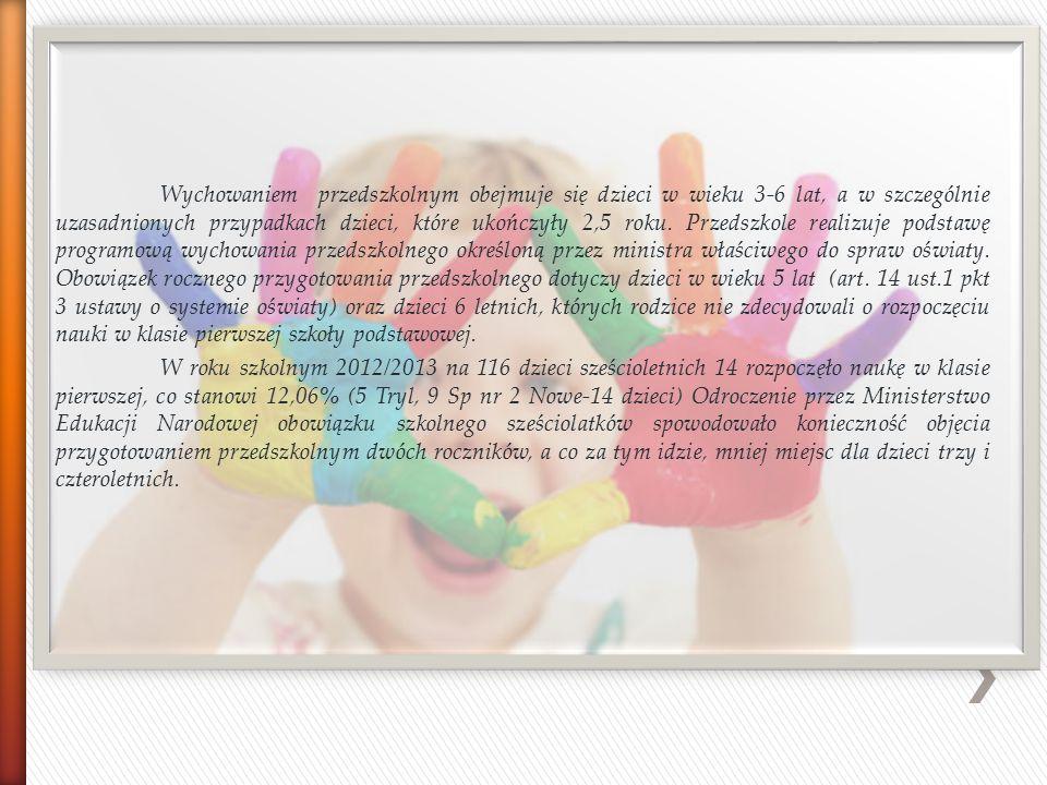Wychowaniem przedszkolnym obejmuje się dzieci w wieku 3-6 lat, a w szczególnie uzasadnionych przypadkach dzieci, które ukończyły 2,5 roku.