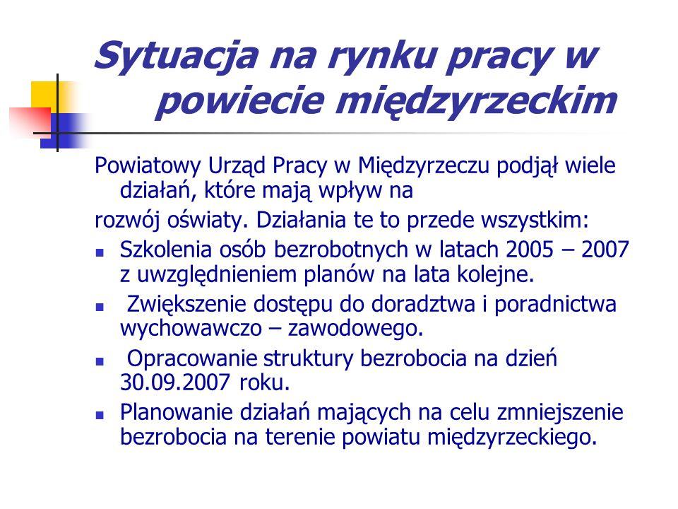 Sytuacja na rynku pracy w powiecie międzyrzeckim Powiatowy Urząd Pracy w Międzyrzeczu podjął wiele działań, które mają wpływ na rozwój oświaty.