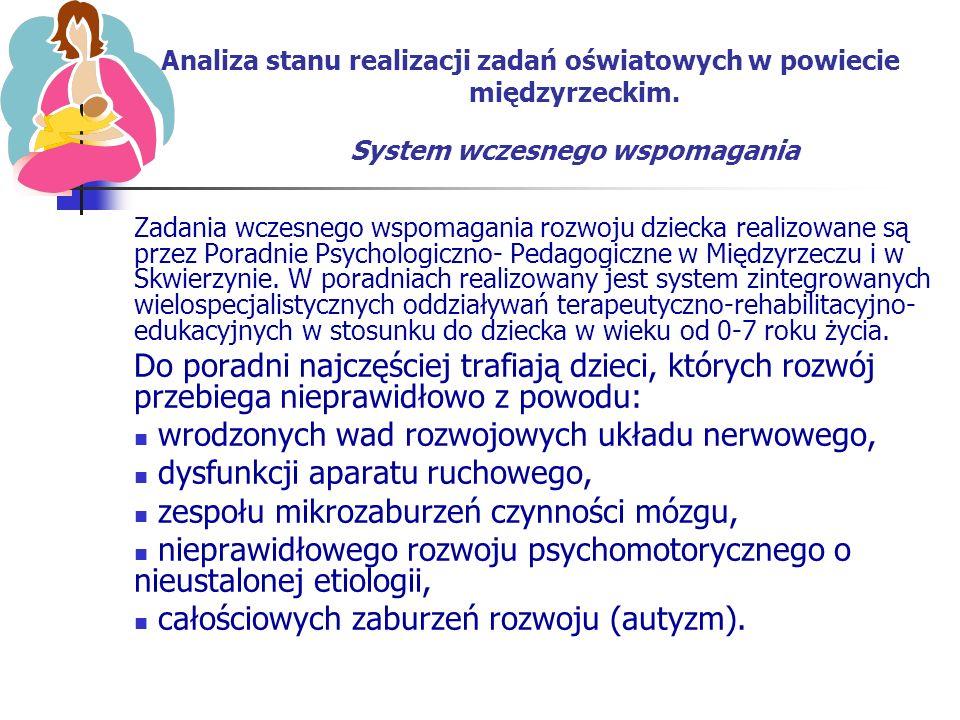 Analiza stanu realizacji zadań oświatowych w powiecie międzyrzeckim.