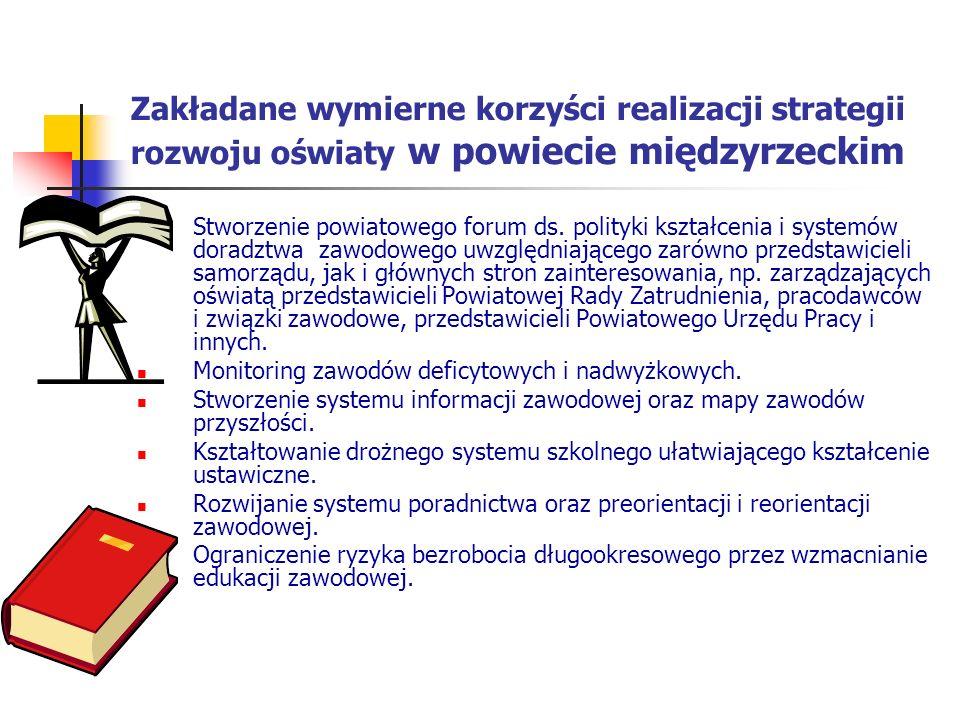 Zakładane wymierne korzyści realizacji strategii rozwoju oświaty w powiecie międzyrzeckim Stworzenie powiatowego forum ds.