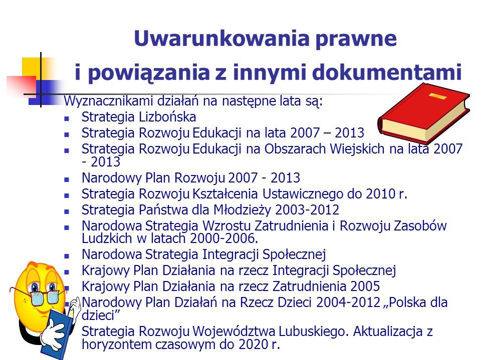 Uwarunkowania prawne i powiązania z innymi dokumentami Wyznacznikami działań na następne lata są: Strategia Lizbońska Strategia Rozwoju Edukacji na lata 2007 – 2013 Strategia Rozwoju Edukacji na Obszarach Wiejskich na lata 2007 - 2013 Narodowy Plan Rozwoju 2007 - 2013 Strategia Rozwoju Kształcenia Ustawicznego do 2010 r.