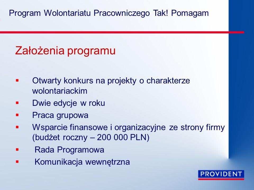 Założenia programu  Otwarty konkurs na projekty o charakterze wolontariackim  Dwie edycje w roku  Praca grupowa  Wsparcie finansowe i organizacyjne ze strony firmy (budżet roczny – 200 000 PLN)  Rada Programowa  Komunikacja wewnętrzna