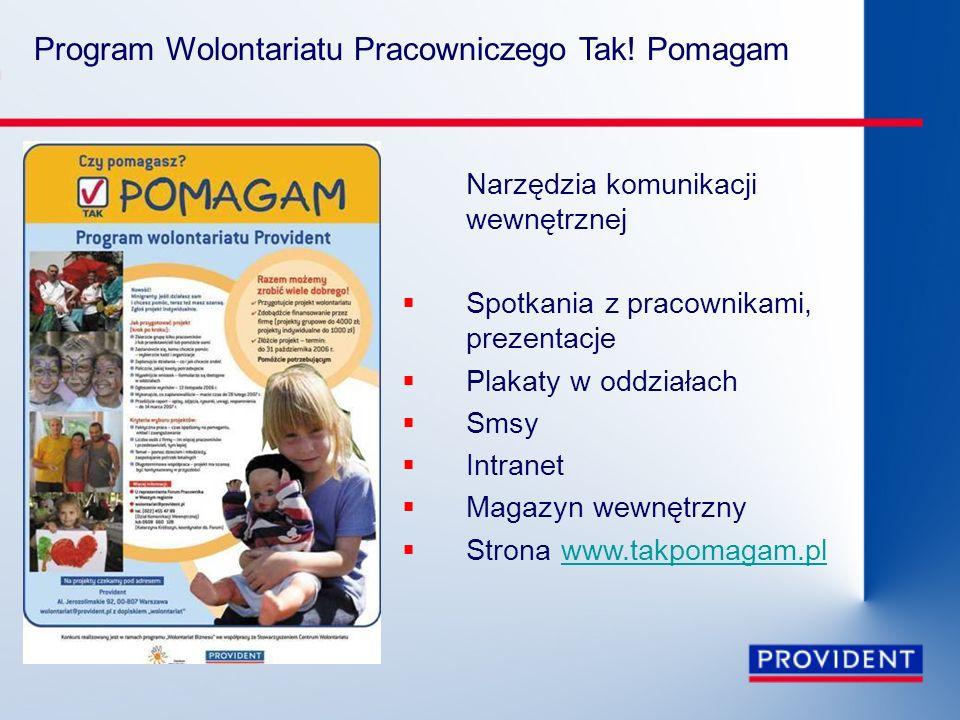 Program Wolontariatu Pracowniczego Tak! Pomagam Narzędzia komunikacji wewnętrznej  Spotkania z pracownikami, prezentacje  Plakaty w oddziałach  Sms