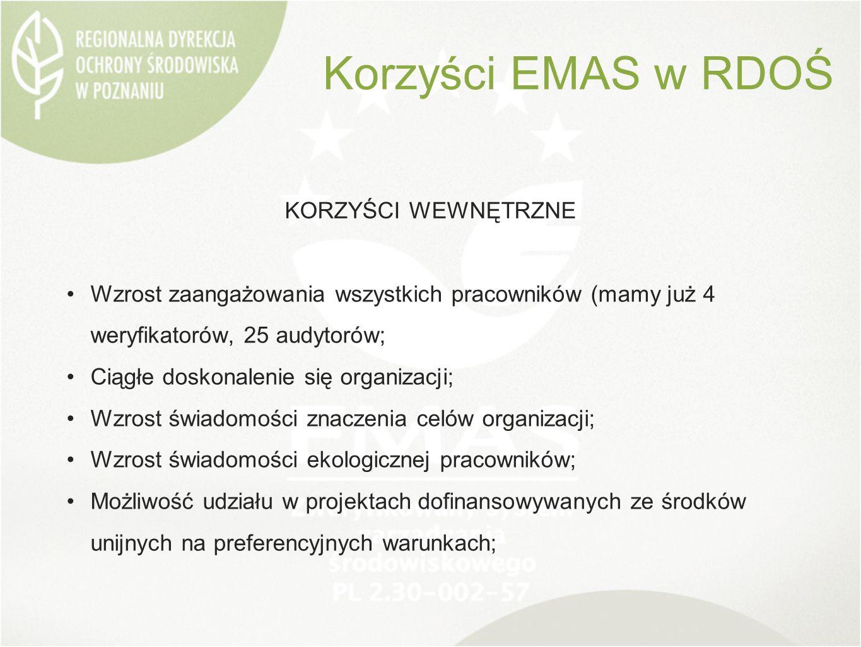 Korzyści EMAS w RDOŚ KORZYŚCI WEWNĘTRZNE Wzrost zaangażowania wszystkich pracowników (mamy już 4 weryfikatorów, 25 audytorów; Ciągłe doskonalenie się organizacji; Wzrost świadomości znaczenia celów organizacji; Wzrost świadomości ekologicznej pracowników; Możliwość udziału w projektach dofinansowywanych ze środków unijnych na preferencyjnych warunkach;