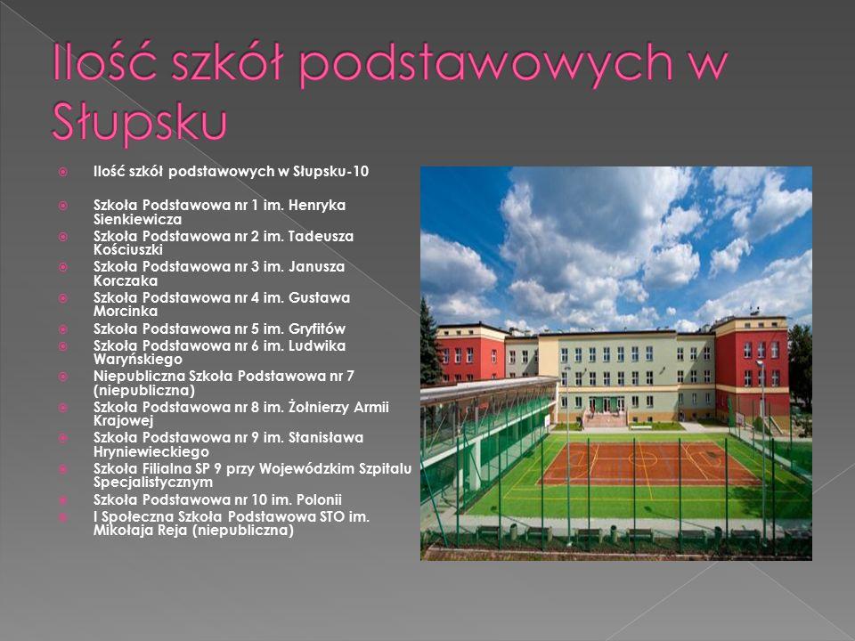  Ilość szkół podstawowych w Słupsku-10  Szkoła Podstawowa nr 1 im.