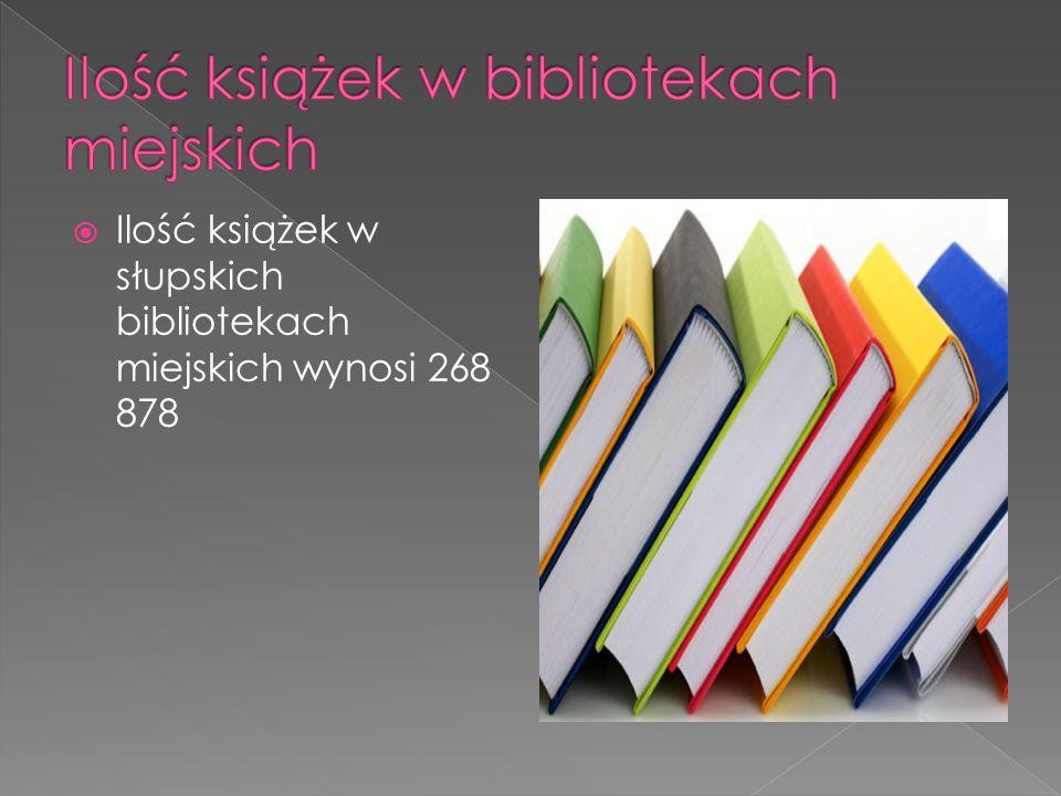  Ilość książek w słupskich bibliotekach miejskich wynosi 268 878