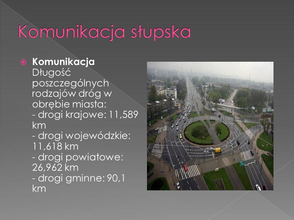  Ilość szkół gimnazjalnych w Słupsku- 10  Gimnazjum nr 1 im.