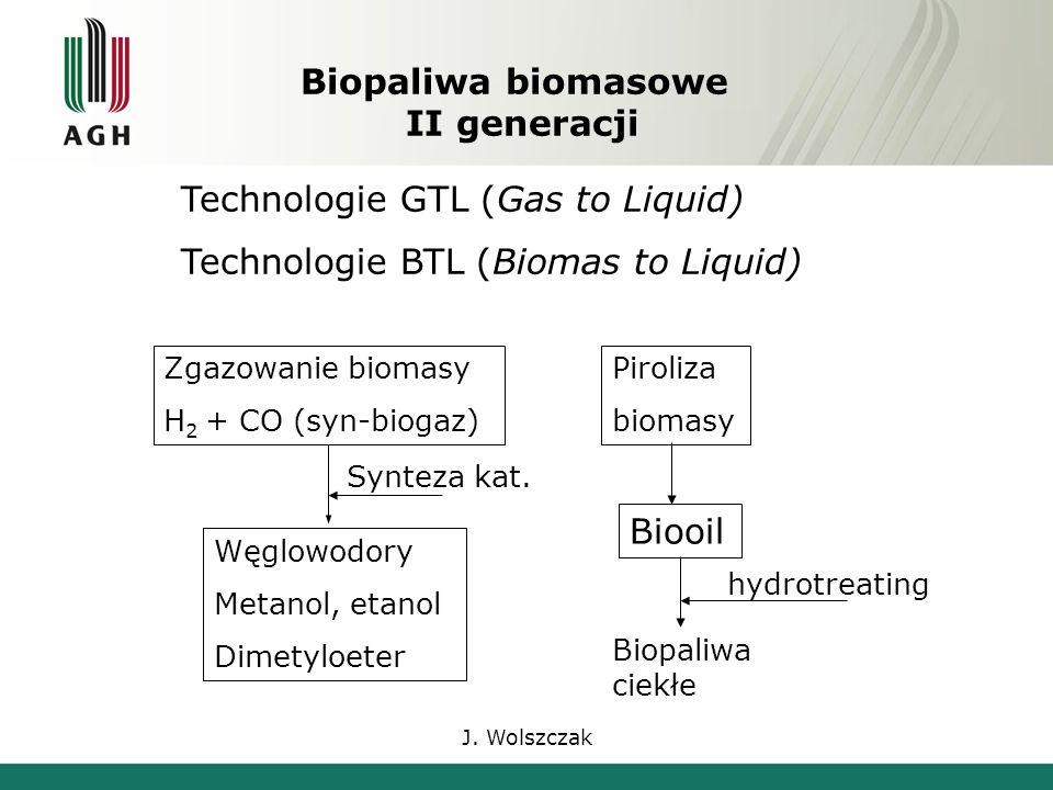 J. Wolszczak Biopaliwa biomasowe II generacji Technologie GTL (Gas to Liquid) Technologie BTL (Biomas to Liquid) Biopaliwa ciekłe Zgazowanie biomasy H