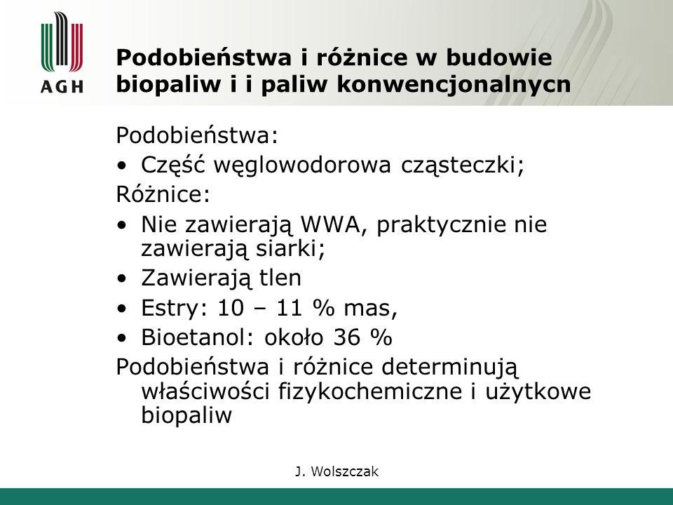 J. Wolszczak Podobieństwa i różnice w budowie biopaliw i i paliw konwencjonalnycn Podobieństwa: Część węglowodorowa cząsteczki; Różnice: Nie zawierają