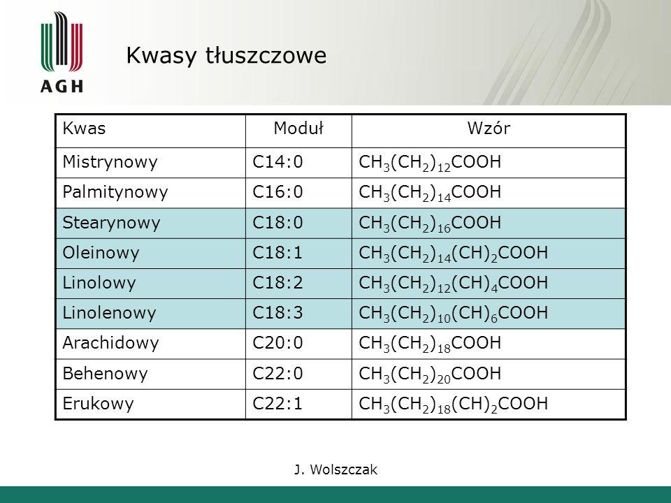 J. Wolszczak Kwasy tłuszczowe KwasModułWzór MistrynowyC14:0CH 3 (CH 2 ) 12 COOH PalmitynowyC16:0CH 3 (CH 2 ) 14 COOH StearynowyC18:0CH 3 (CH 2 ) 16 CO