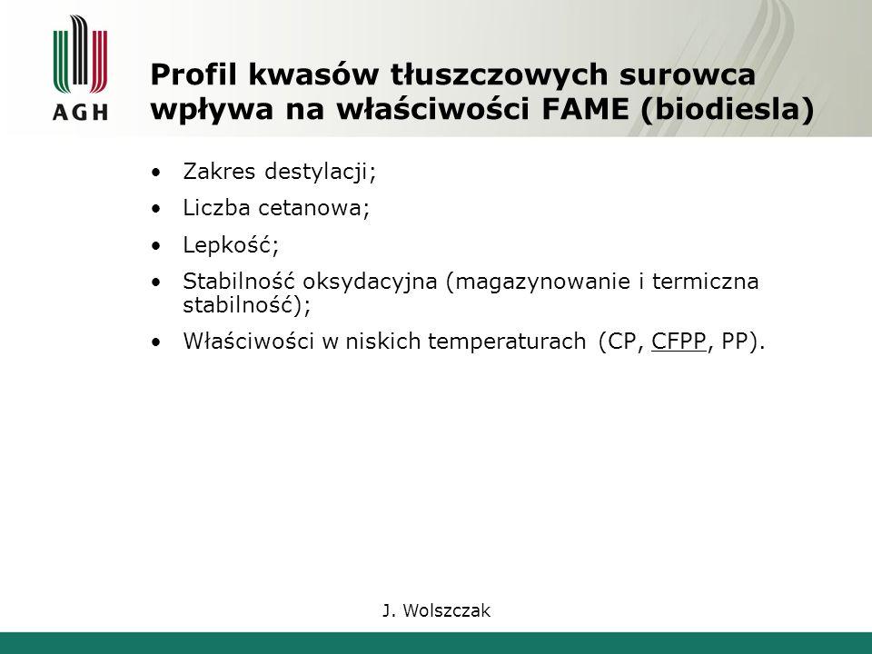 J. Wolszczak Profil kwasów tłuszczowych surowca wpływa na właściwości FAME (biodiesla) Zakres destylacji; Liczba cetanowa; Lepkość; Stabilność oksydac
