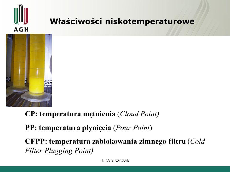 J. Wolszczak Właściwości niskotemperaturowe CP: temperatura mętnienia (Cloud Point) PP: temperatura płynięcia (Pour Point) CFPP: temperatura zablokowa