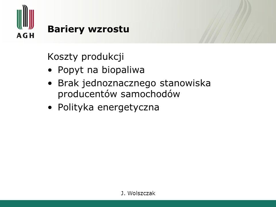J. Wolszczak Bariery wzrostu Koszty produkcji Popyt na biopaliwa Brak jednoznacznego stanowiska producentów samochodów Polityka energetyczna