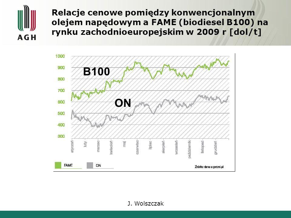 J. Wolszczak Relacje cenowe pomiędzy konwencjonalnym olejem napędowym a FAME (biodiesel B100) na rynku zachodnioeuropejskim w 2009 r [dol/t] ON B100
