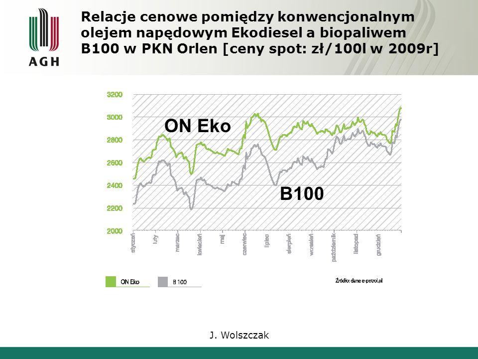 J. Wolszczak Relacje cenowe pomiędzy konwencjonalnym olejem napędowym Ekodiesel a biopaliwem B100 w PKN Orlen [ceny spot: zł/100l w 2009r] B100 ON Eko