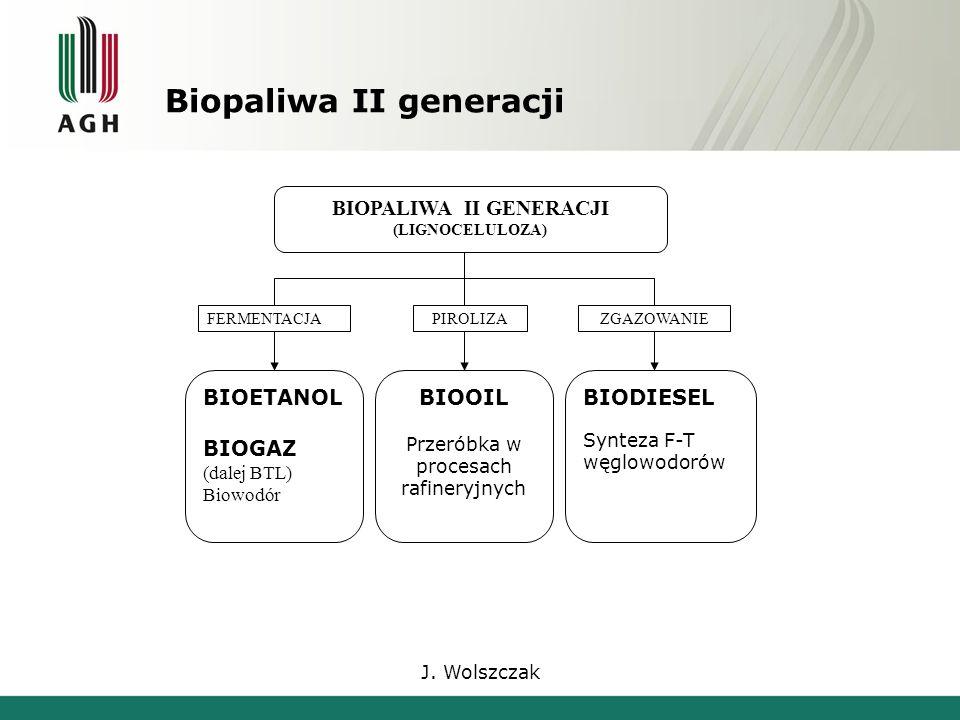 J. Wolszczak Biopaliwa II generacji BIOETANOL BIOGAZ (dalej BTL) Biowodór BIOOIL Przeróbka w procesach rafineryjnych BIODIESEL Synteza F-T węglowodoró