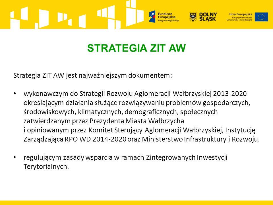 STRATEGIA ZIT AW Strategia ZIT AW jest najważniejszym dokumentem: wykonawczym do Strategii Rozwoju Aglomeracji Wałbrzyskiej 2013-2020 określającym dzi